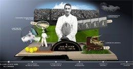 Livre interactif Lacoste